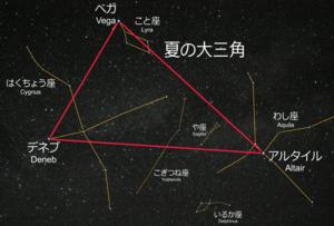 夏の大三角形・探し方